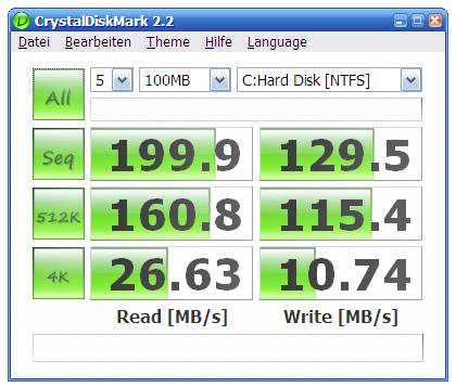 CrystalDiskMark Super Talent SSD FTM64GX25H