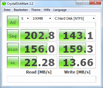 CrystalDiskMark Supertalent SSD ftm28gx25h