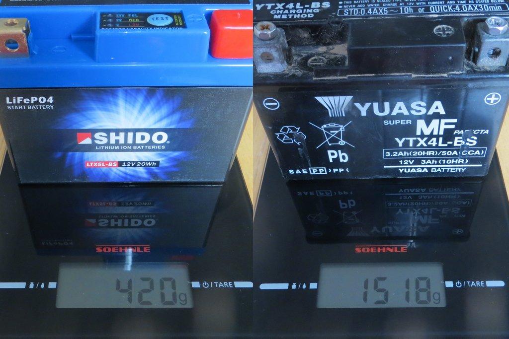Shido Yuasa